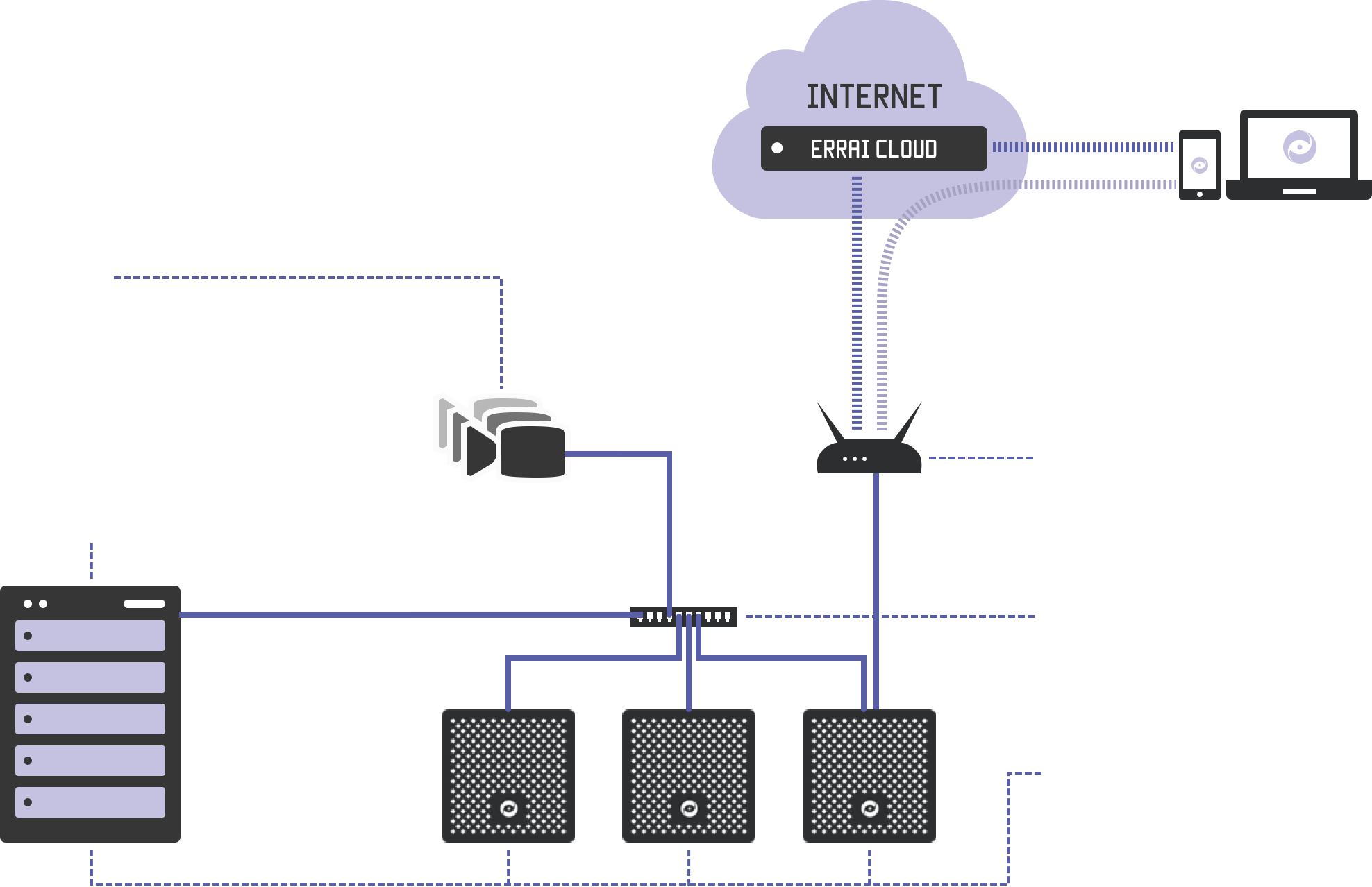Errai OS server network outline